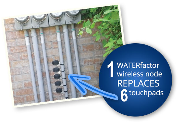 WATERfactor replaces 6 touch pads